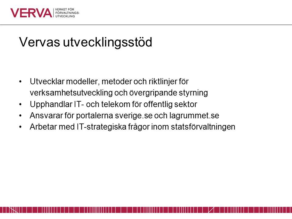 Vad är det Verva finansierar.