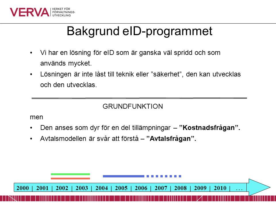 Bakgrund eID-programmet 2000 | 2001 | 2002 | 2003 | 2004 | 2005 | 2006 | 2007 | 2008 | 2009 | 2010 | … Vi har en lösning för eID som är ganska väl spridd och som används mycket.