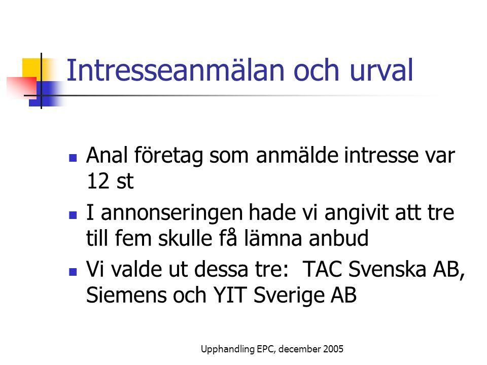 Upphandling EPC, december 2005 Intresseanmälan och urval Anal företag som anmälde intresse var 12 st I annonseringen hade vi angivit att tre till fem skulle få lämna anbud Vi valde ut dessa tre: TAC Svenska AB, Siemens och YIT Sverige AB