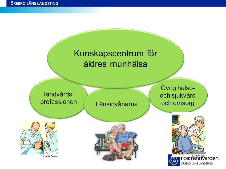 Tandvårds- professionen Länsinvånarna Övrig hälso- och sjukvård och omsorg Kunskapscentrum för äldres munhälsa