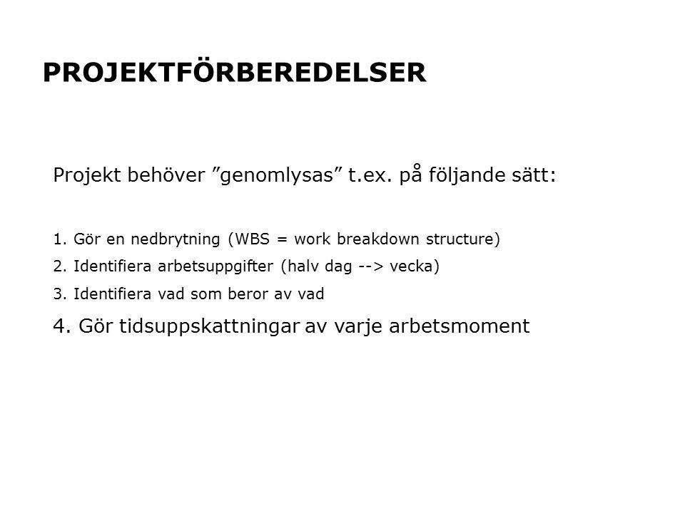 """PROJEKTFÖRBEREDELSER Projekt behöver """"genomlysas"""" t.ex. på följande sätt: 1. Gör en nedbrytning (WBS = work breakdown structure) 2. Identifiera arbets"""