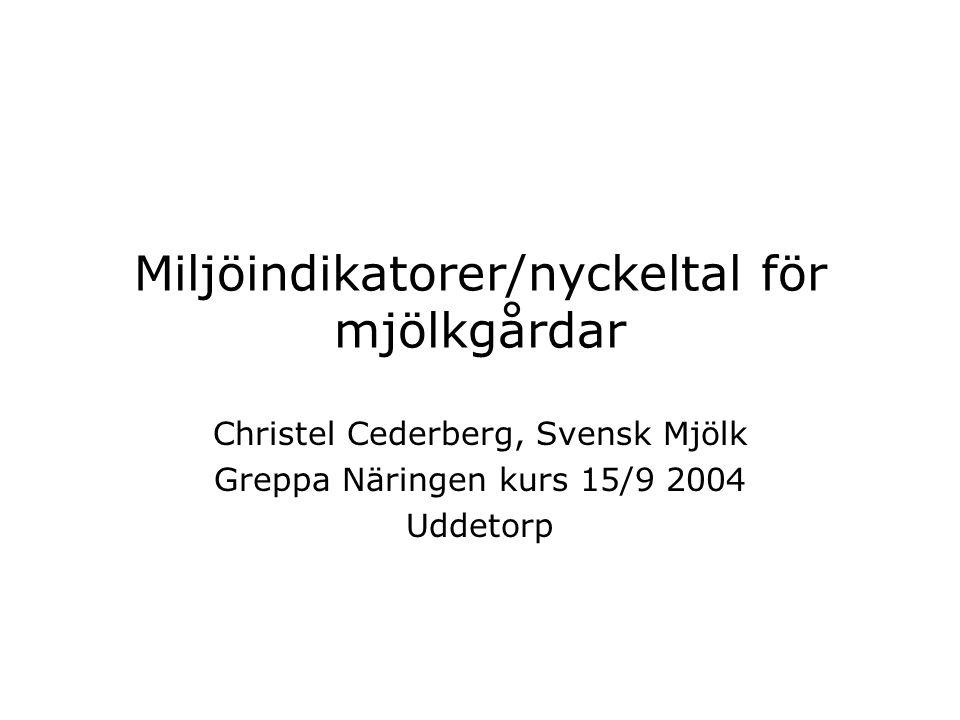 Miljöindikatorer/nyckeltal för mjölkgårdar Christel Cederberg, Svensk Mjölk Greppa Näringen kurs 15/9 2004 Uddetorp