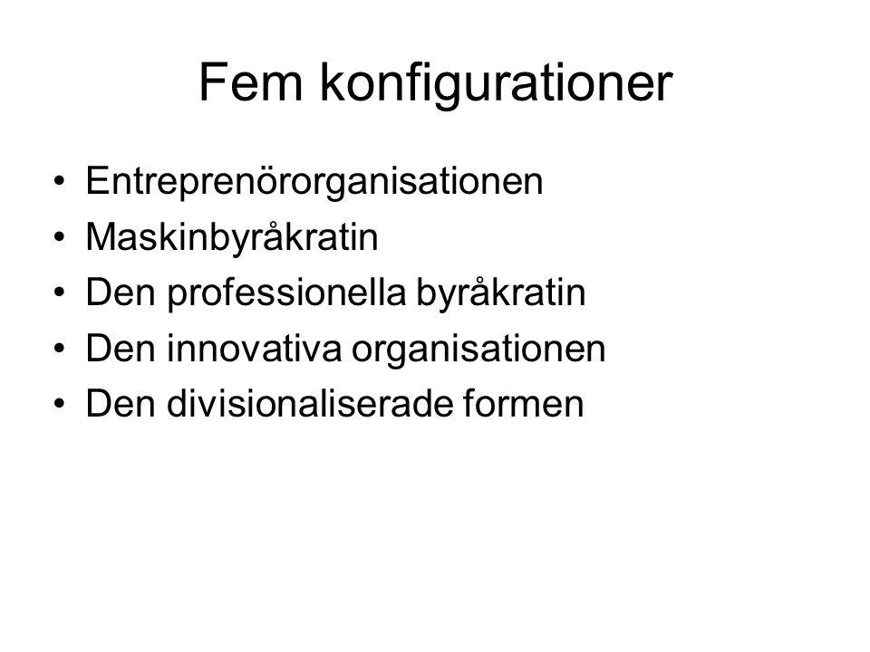 Fem konfigurationer Entreprenörorganisationen Maskinbyråkratin Den professionella byråkratin Den innovativa organisationen Den divisionaliserade forme