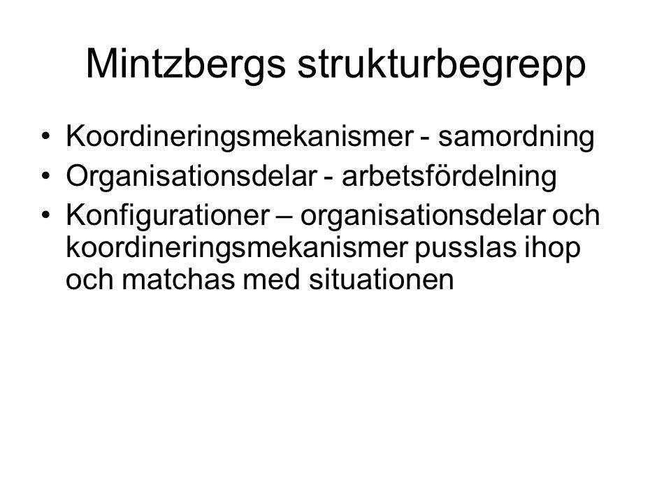 Mintzbergs strukturbegrepp Koordineringsmekanismer - samordning Organisationsdelar - arbetsfördelning Konfigurationer – organisationsdelar och koordin