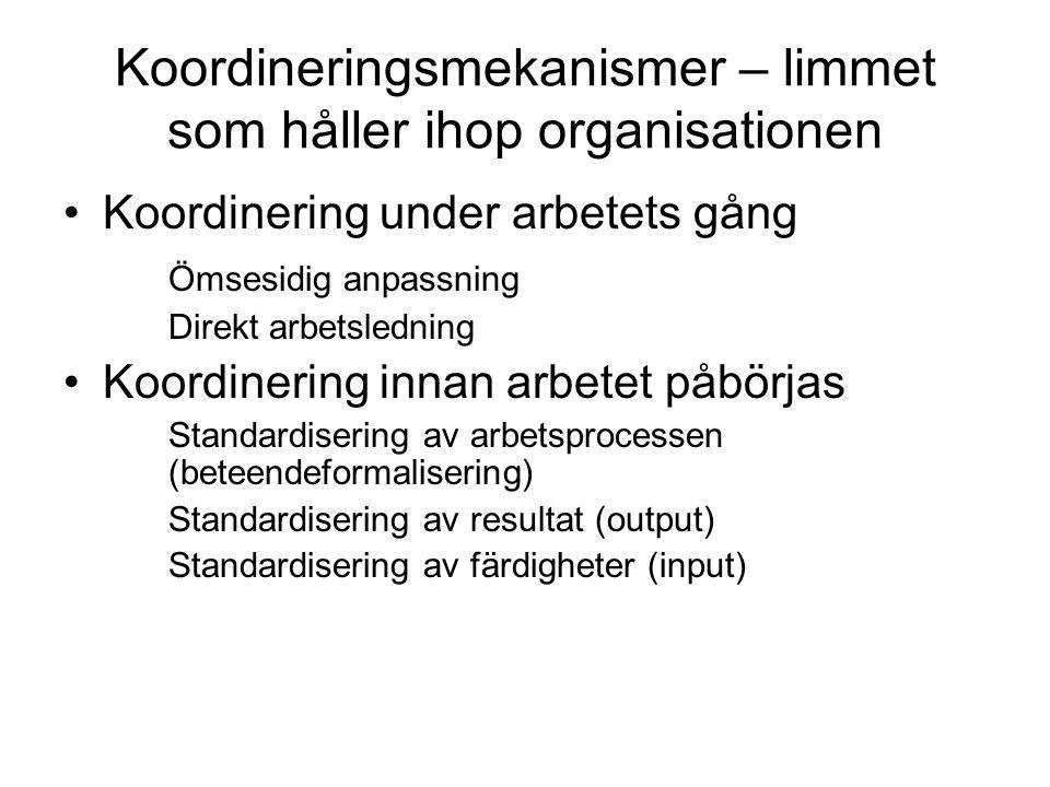 Koordineringsmekanismer – limmet som håller ihop organisationen Koordinering under arbetets gång Ömsesidig anpassning Direkt arbetsledning Koordinerin