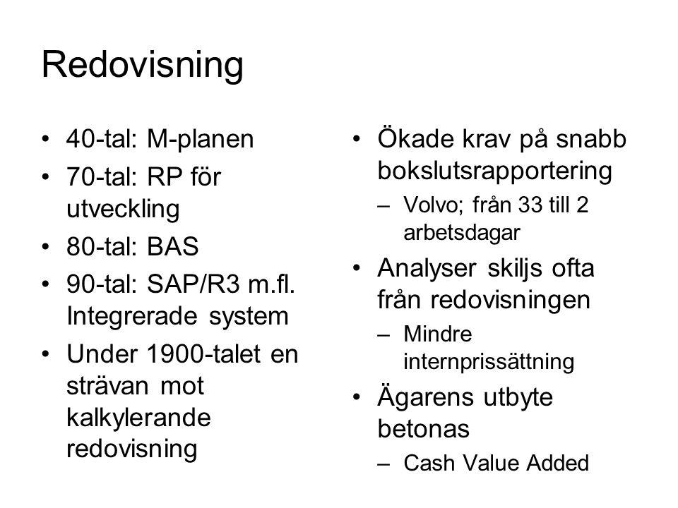 Processorientering som grund JIT, TQM, BPR, ABM...