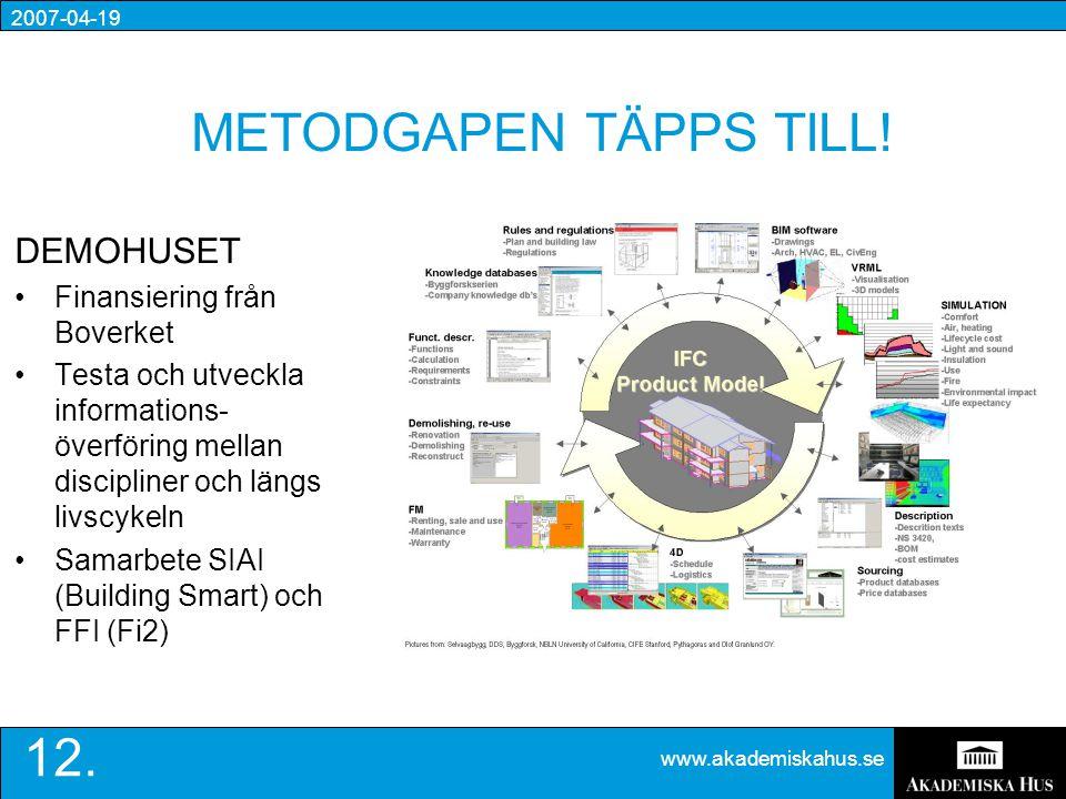 2007-04-19 www.akademiskahus.se 12. METODGAPEN TÄPPS TILL.
