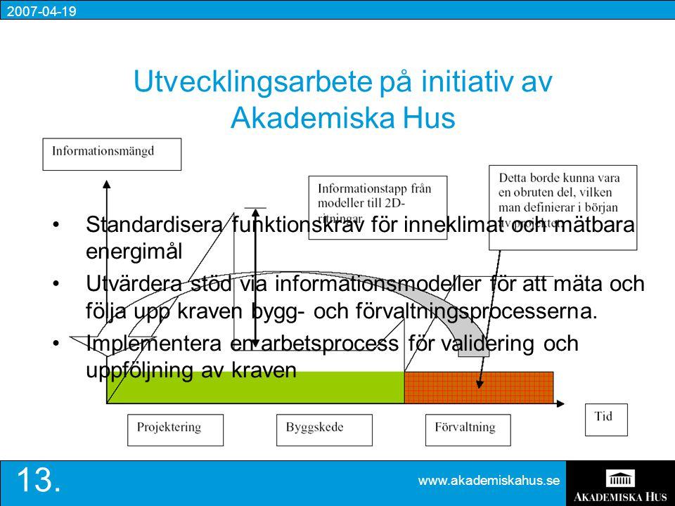 2007-04-19 www.akademiskahus.se 13.