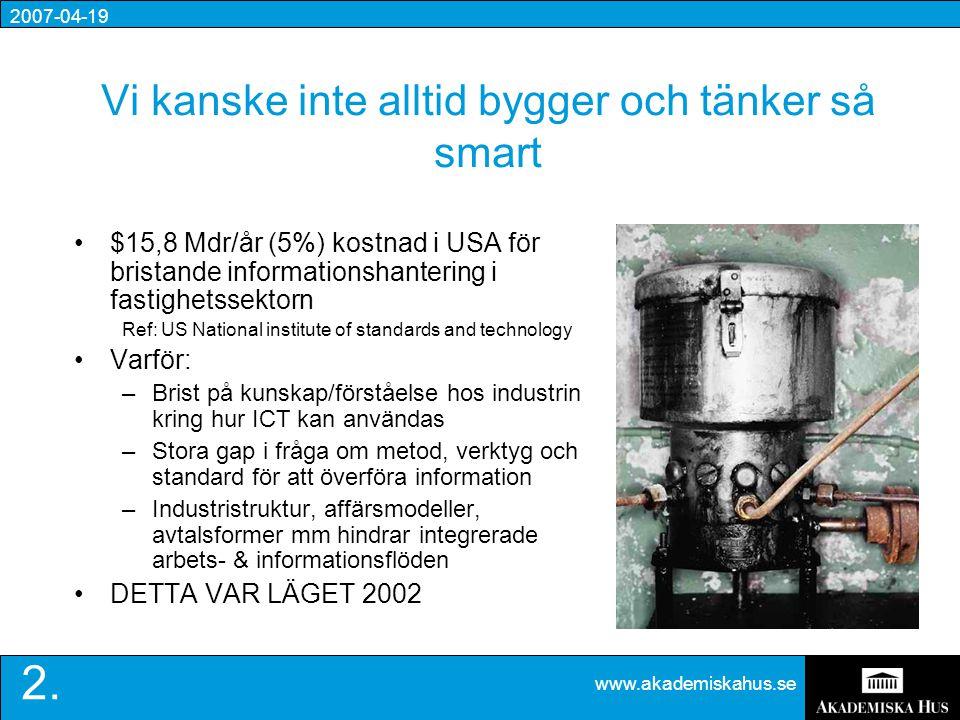 2007-04-19 www.akademiskahus.se 3. HUR ÄR LÄGET IDAG DÅ?