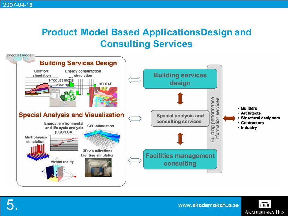 2007-04-19 www.akademiskahus.se 16. Vad med industristrukturen och affärsmodellerna då?