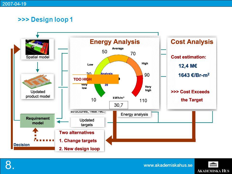 2007-04-19 www.akademiskahus.se 8. >>> Design loop 1