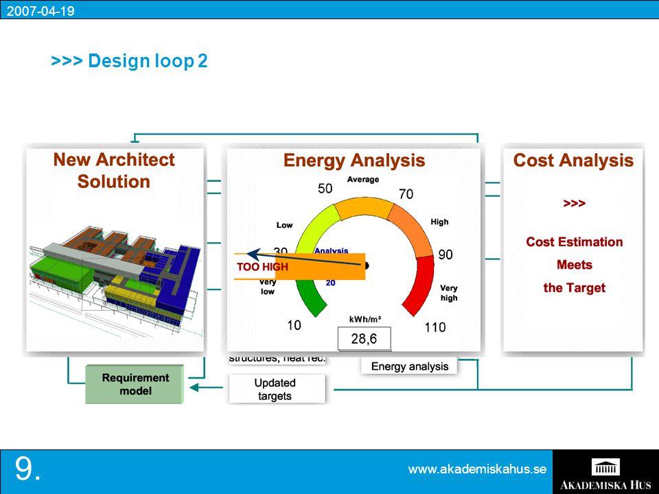 2007-04-19 www.akademiskahus.se 9. >>> Design loop 2