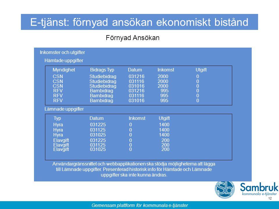 Gemensam plattform för kommunala e-tjänster 12 E-tjänst: förnyad ansökan ekonomiskt bistånd Förnyad Ansökan Hämtade uppgifter MyndighetBidrags TypDatu