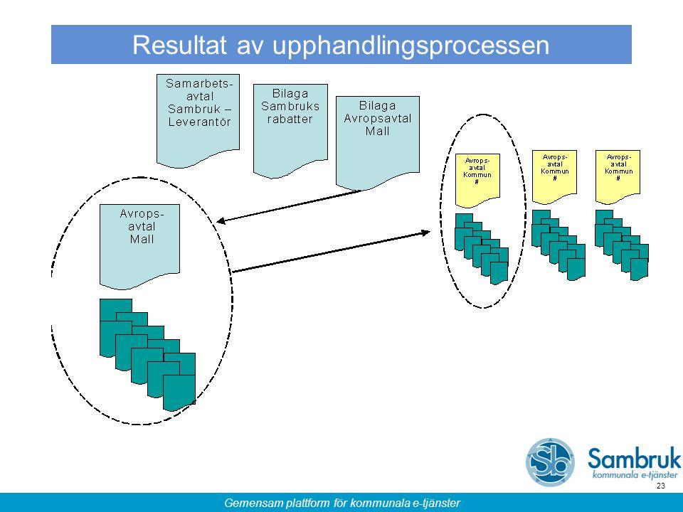 Gemensam plattform för kommunala e-tjänster 23 Resultat av upphandlingsprocessen