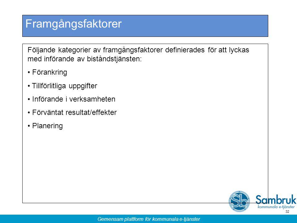Gemensam plattform för kommunala e-tjänster 32 Framgångsfaktorer Följande kategorier av framgångsfaktorer definierades för att lyckas med införande av