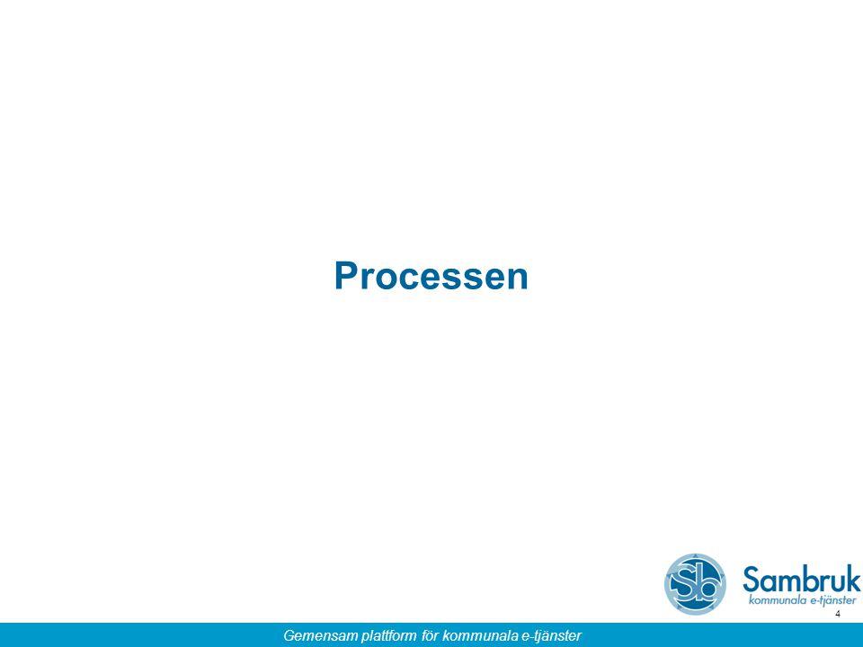 Gemensam plattform för kommunala e-tjänster 25 Processer Åtgärder Problem NU SEN HUR.