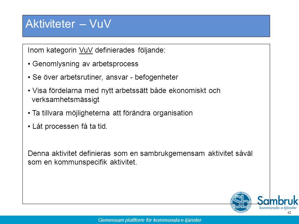 Gemensam plattform för kommunala e-tjänster 42 Aktiviteter – VuV Inom kategorin VuV definierades följande: Genomlysning av arbetsprocess Se över arbet