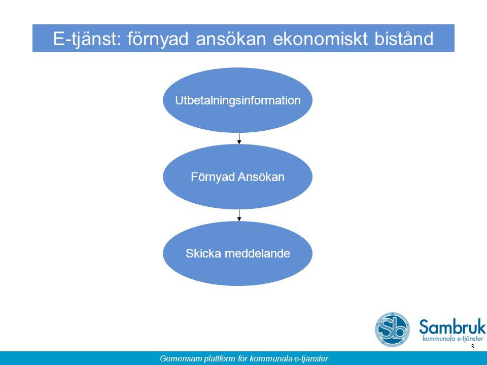 Gemensam plattform för kommunala e-tjänster 9 Förnyad Ansökan Utbetalningsinformation Skicka meddelande E-tjänst: förnyad ansökan ekonomiskt bistånd