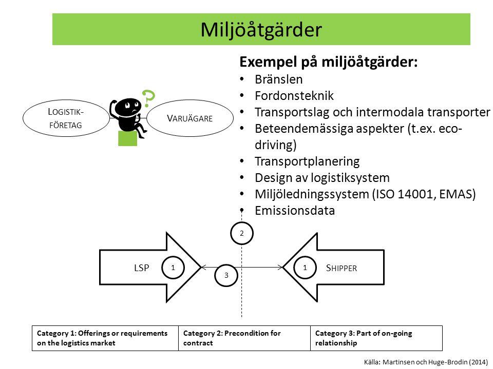 Exempel på miljöåtgärder: Bränslen Fordonsteknik Transportslag och intermodala transporter Beteendemässiga aspekter (t.ex.