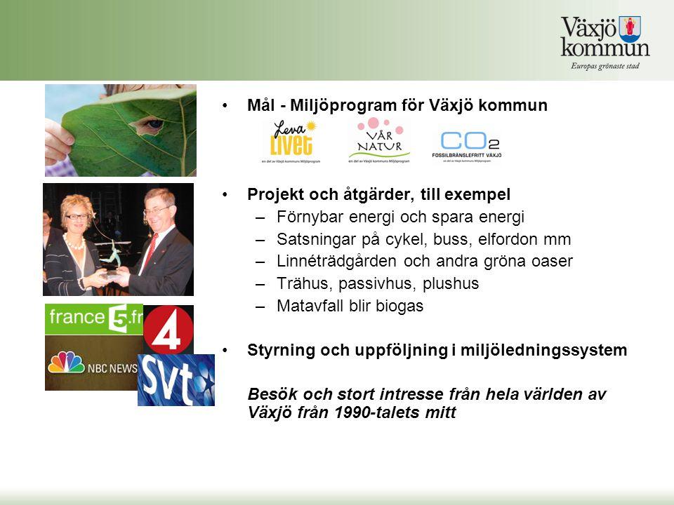 Mål - Miljöprogram för Växjö kommun Projekt och åtgärder, till exempel –Förnybar energi och spara energi –Satsningar på cykel, buss, elfordon mm –Linn