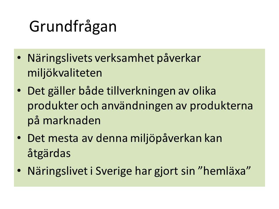 Grundfrågan Näringslivets verksamhet påverkar miljökvaliteten Det gäller både tillverkningen av olika produkter och användningen av produkterna på marknaden Det mesta av denna miljöpåverkan kan åtgärdas Näringslivet i Sverige har gjort sin hemläxa