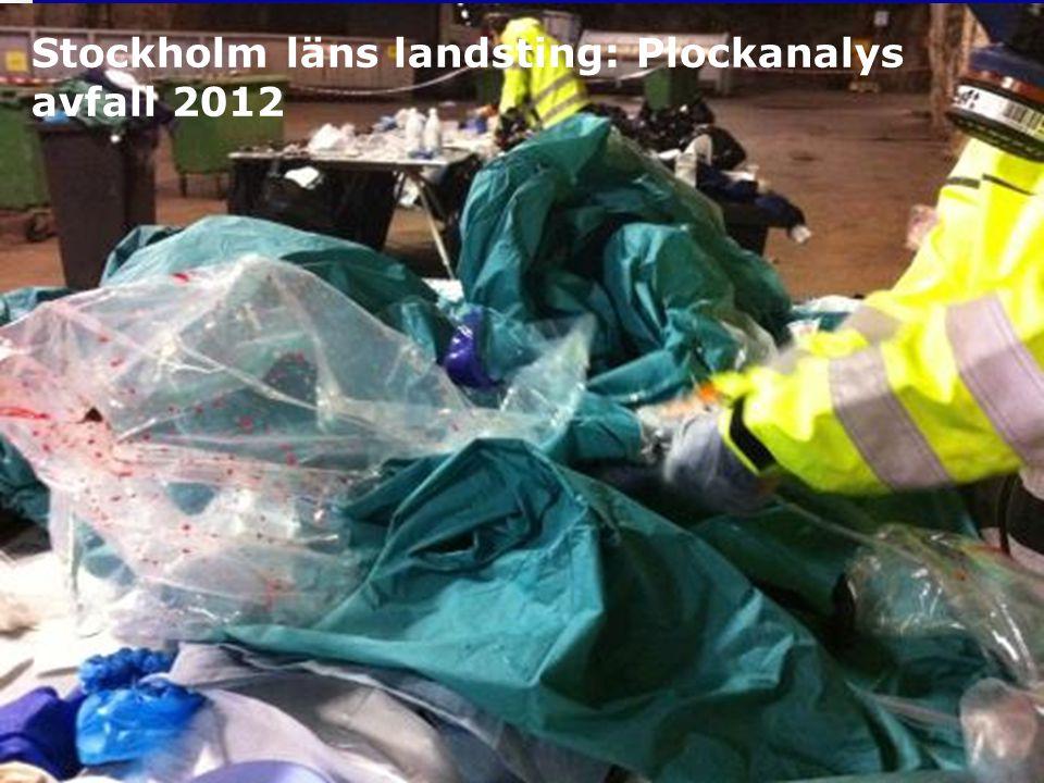 ÖREBRO LÄNS LANDSTING 5 Stockholm läns landsting: Plockanalys avfall 2012