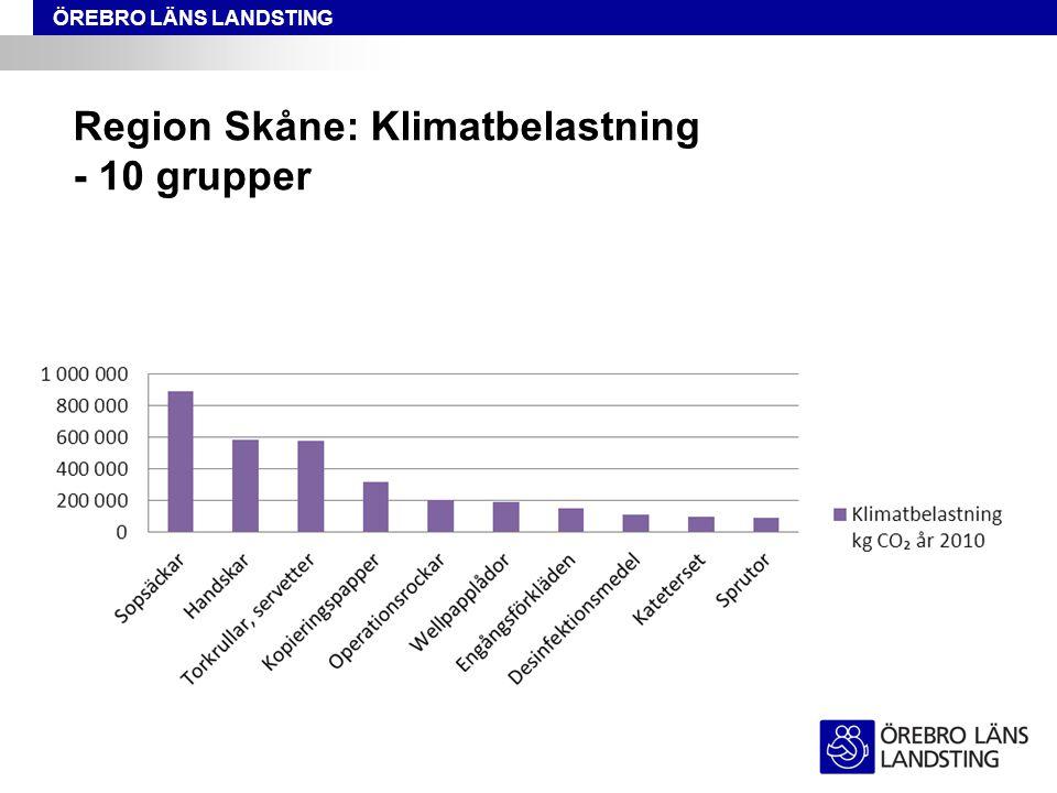 ÖREBRO LÄNS LANDSTING Region Skåne: Klimatbelastning - 10 grupper