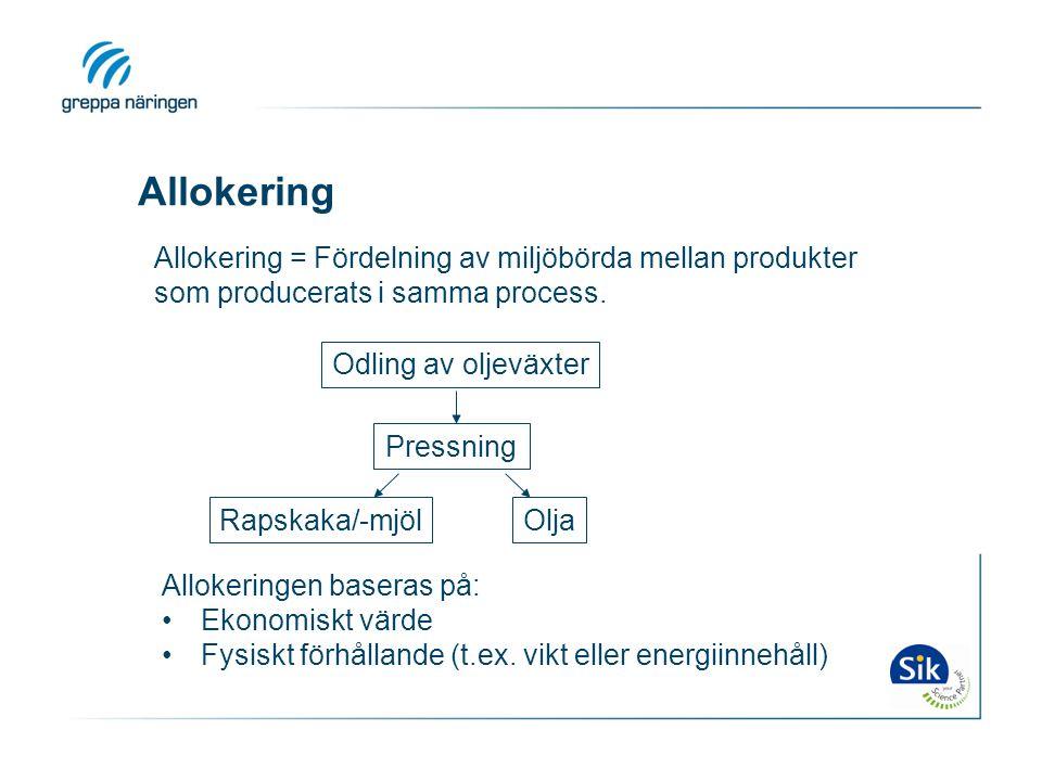 Allokering Allokering = Fördelning av miljöbörda mellan produkter som producerats i samma process. Odling av oljeväxter Pressning Rapskaka/-mjölOlja A
