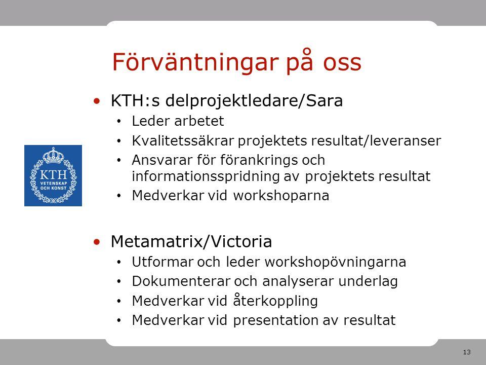 13 Förväntningar på oss KTH:s delprojektledare/Sara Leder arbetet Kvalitetssäkrar projektets resultat/leveranser Ansvarar för förankrings och informat
