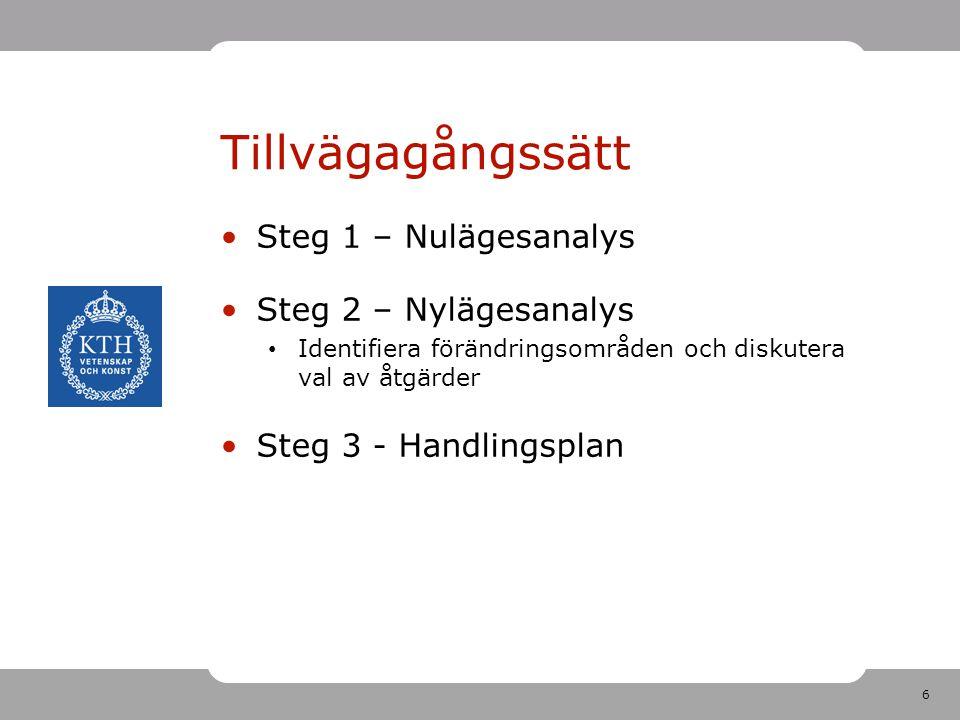 6 Tillvägagångssätt Steg 1 – Nulägesanalys Steg 2 – Nylägesanalys Identifiera förändringsområden och diskutera val av åtgärder Steg 3 - Handlingsplan