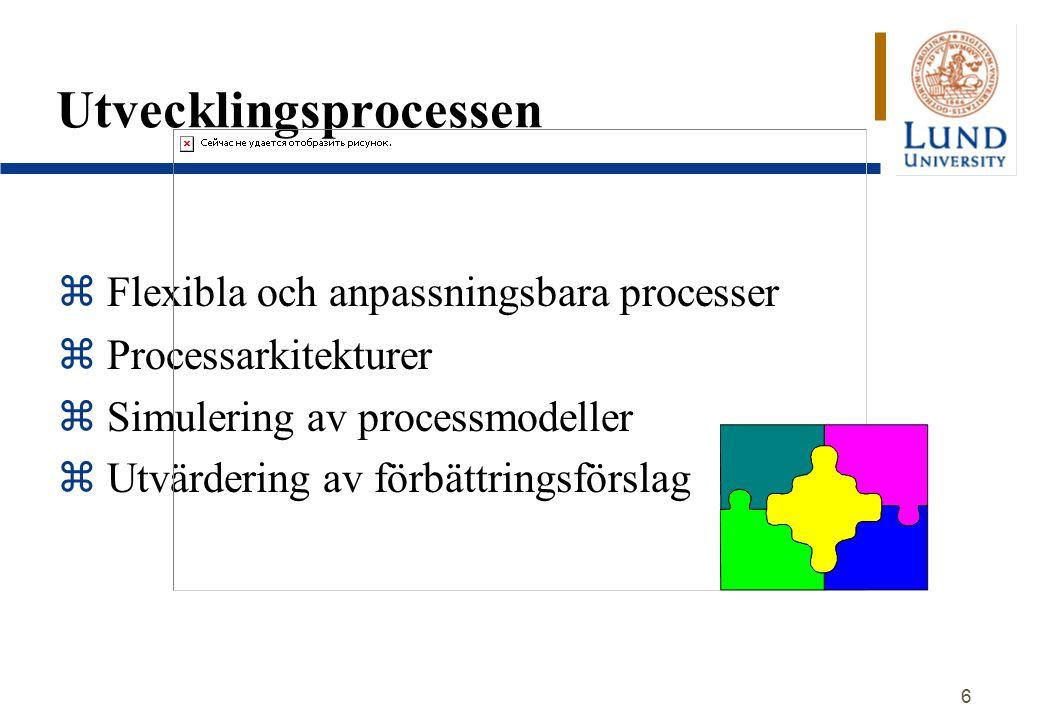 6 Utvecklingsprocessen  Flexibla och anpassningsbara processer z Processarkitekturer z Simulering av processmodeller z Utvärdering av förbättringsförslag