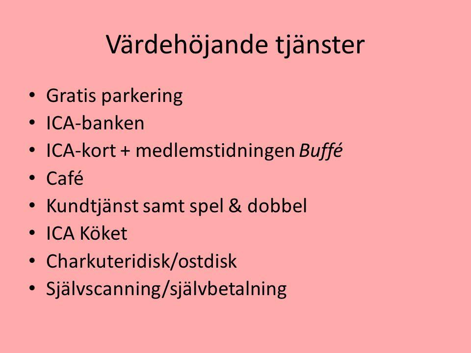 Värdehöjande tjänster Gratis parkering ICA-banken ICA-kort + medlemstidningen Buffé Café Kundtjänst samt spel & dobbel ICA Köket Charkuteridisk/ostdisk Självscanning/självbetalning