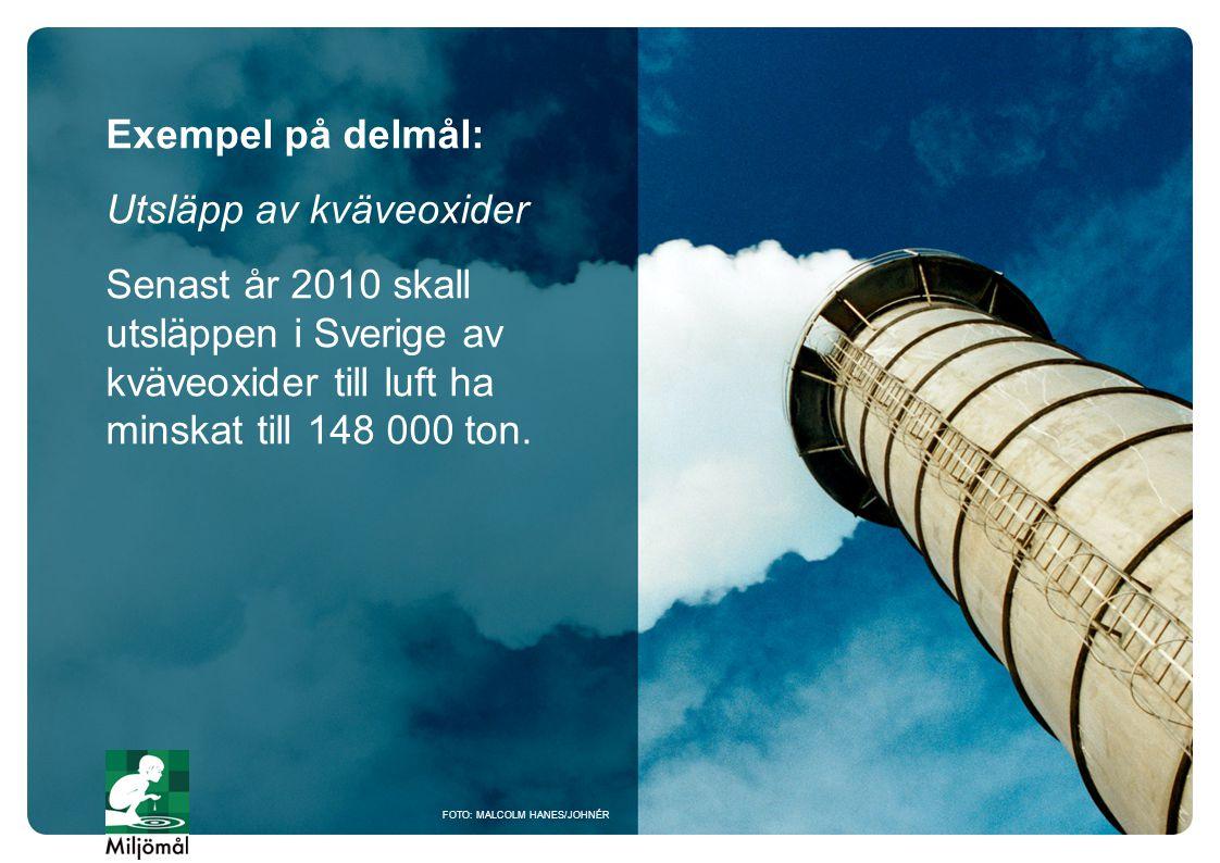 Exempel på delmål: Utsläpp av kväveoxider Senast år 2010 skall utsläppen i Sverige av kväveoxider till luft ha minskat till 148 000 ton. FOTO: MALCOLM