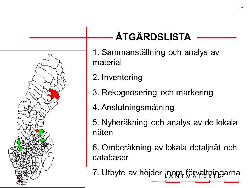 19 ÅTGÄRDSLISTA 1.Sammanställning och analys av material 2.