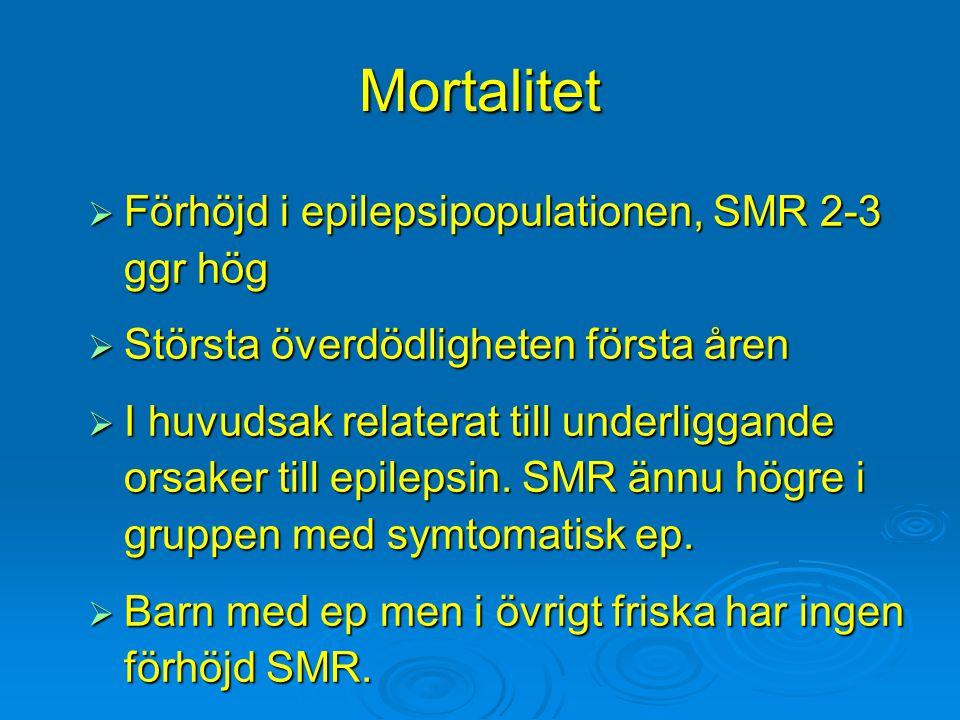 Mortalitet  Förhöjd i epilepsipopulationen, SMR 2-3 ggr hög  Största överdödligheten första åren  I huvudsak relaterat till underliggande orsaker t