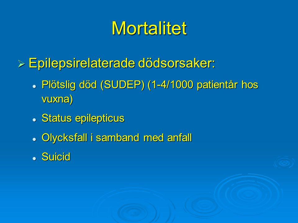Mortalitet  Epilepsirelaterade dödsorsaker: Plötslig död (SUDEP) (1-4/1000 patientår hos vuxna) Plötslig död (SUDEP) (1-4/1000 patientår hos vuxna) S