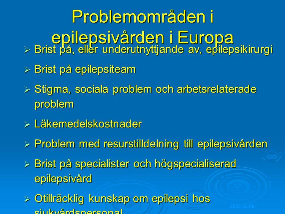 2005-05-09 Problemområden i epilepsivården i Europa  Brist på, eller underutnyttjande av, epilepsikirurgi  Brist på epilepsiteam  Stigma, sociala p