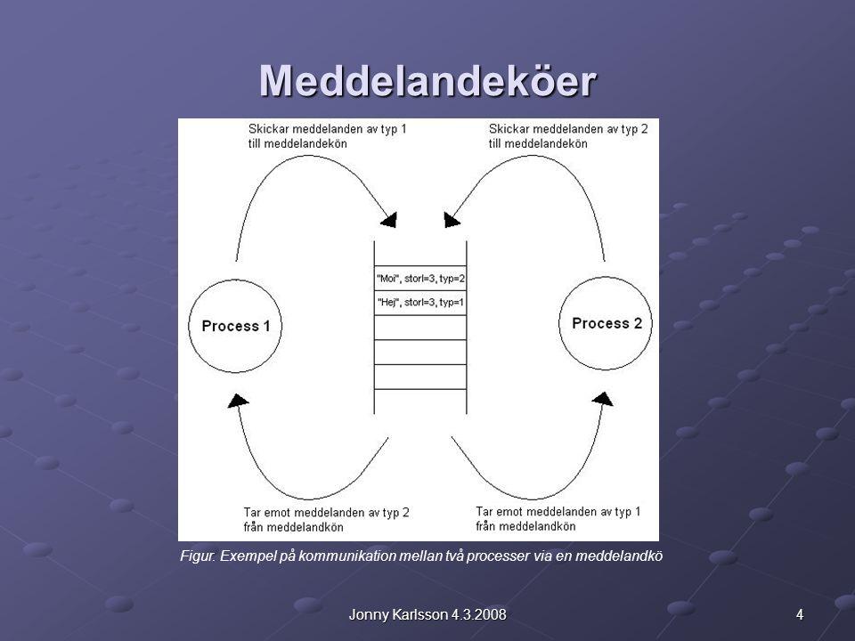 5Jonny Karlsson 4.3.2008 Skapa/ta i bruk en meddelandekö Systemanropet msgget() #include #include <sys/msg.h int msgget(key_t key, int flag); keyEtt heltal som karakteriserar en existerande meddelandekö flagEtt heltal som vanligen byggs upp med bitwise or -operatorn: Komponenter: skyddskod|symboliskt kommandovärde 0777|IPC_CREATFulla rättigheter och skapar kön om den ej finns, om kön finns tas den existerande kön i bruk.