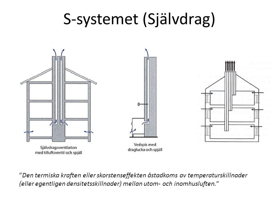 """S-systemet (Självdrag) """"Den termiska kraften eller skorstenseffekten åstadkoms av temperaturskillnader (eller egentligen densitetsskillnader) mellan u"""