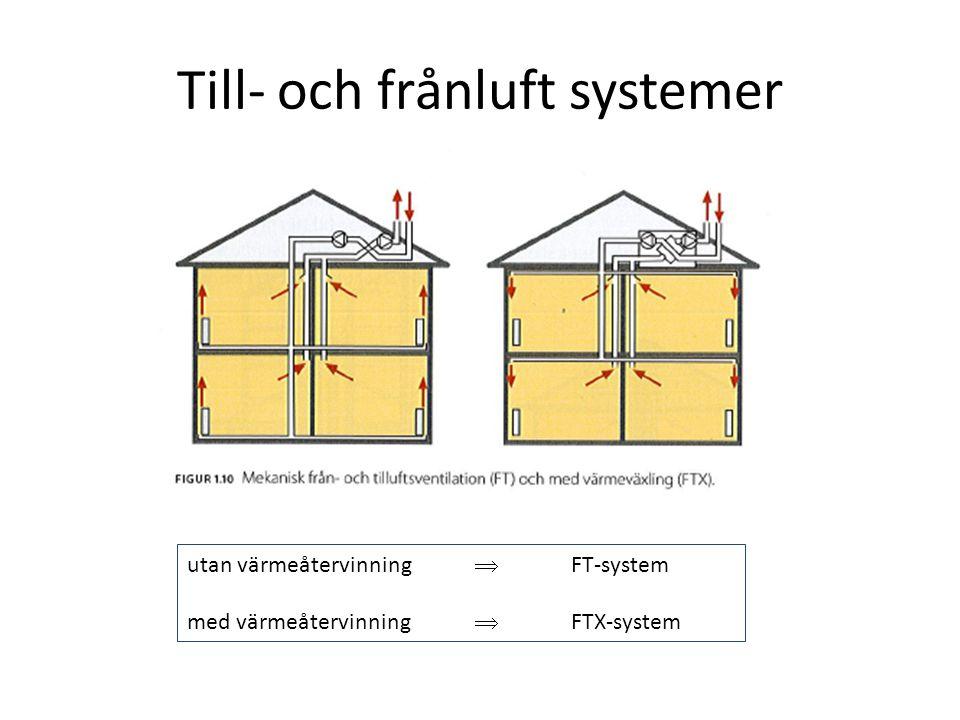 Till- och frånluft systemer utan värmeåtervinning  FT-system med värmeåtervinning  FTX-system
