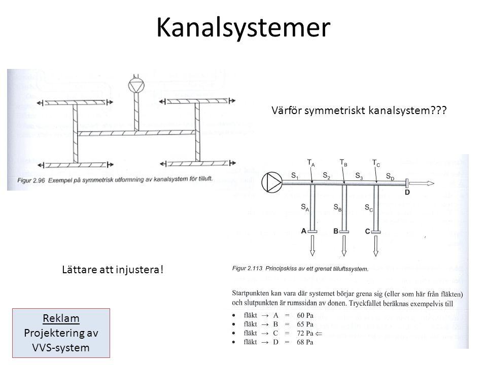 Kanalsystemer Värför symmetriskt kanalsystem??? Lättare att injustera! Reklam Projektering av VVS-system
