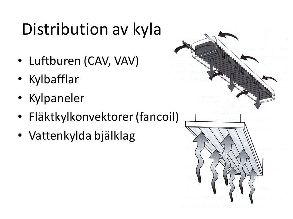 Distribution av kyla Luftburen (CAV, VAV) Kylbafflar Kylpaneler Fläktkylkonvektorer (fancoil) Vattenkylda bjälklag