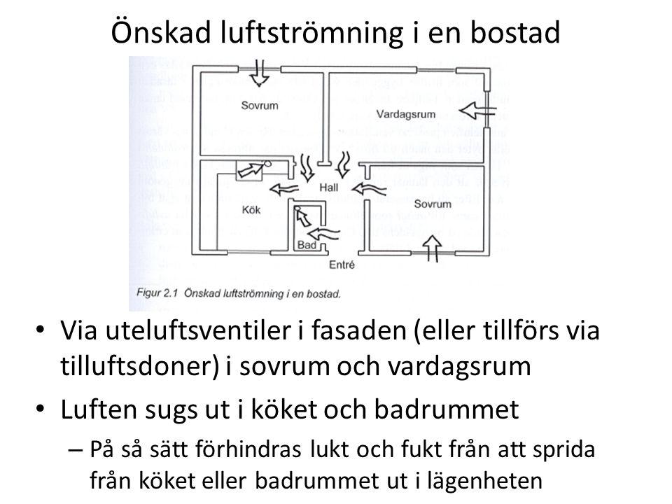 Kanalsystemer Värför symmetriskt kanalsystem??.Lättare att injustera.