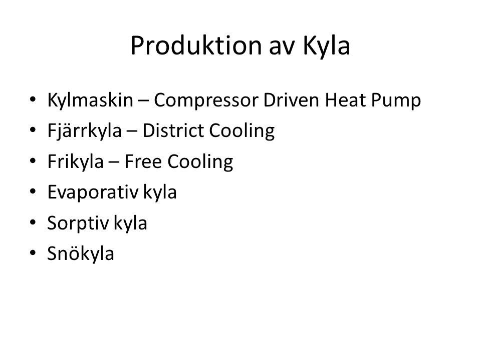 Produktion av Kyla Kylmaskin – Compressor Driven Heat Pump Fjärrkyla – District Cooling Frikyla – Free Cooling Evaporativ kyla Sorptiv kyla Snökyla