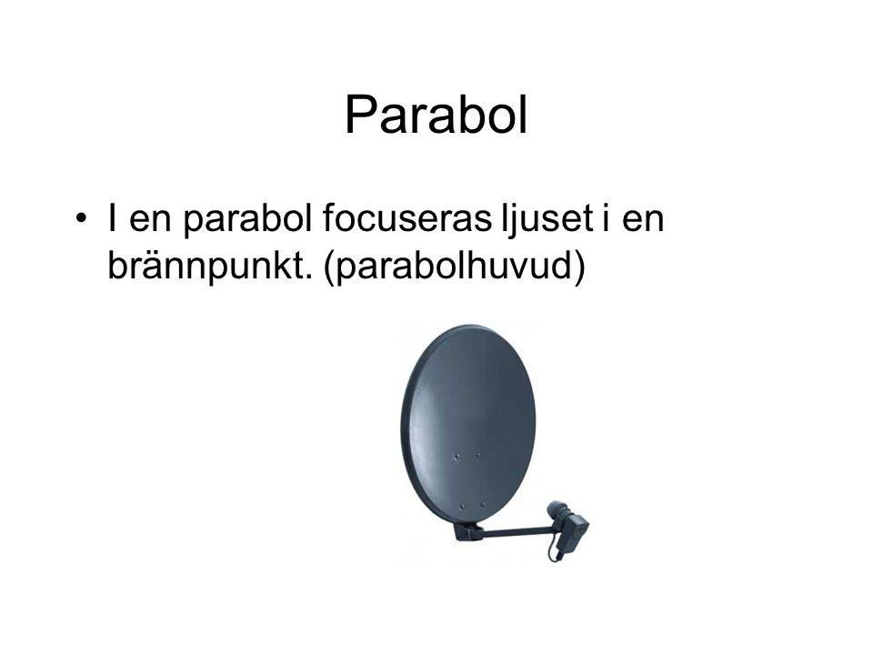 Parabol I en parabol focuseras ljuset i en brännpunkt. (parabolhuvud)