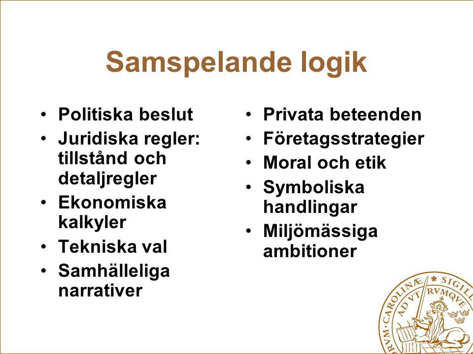 Samspelande logik Politiska beslut Juridiska regler: tillstånd och detaljregler Ekonomiska kalkyler Tekniska val Samhälleliga narrativer Privata betee