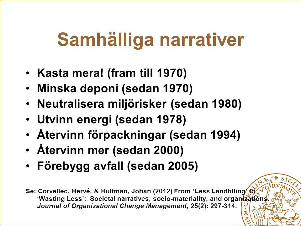 Samhälliga narrativer Kasta mera! (fram till 1970) Minska deponi (sedan 1970) Neutralisera miljörisker (sedan 1980) Utvinn energi (sedan 1978) Återvin