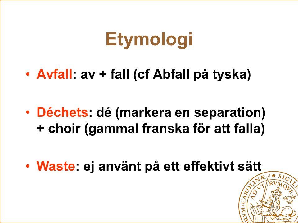 Etymologi Avfall: av + fall (cf Abfall på tyska) Déchets: dé (markera en separation) + choir (gammal franska för att falla) Waste: ej använt på ett ef