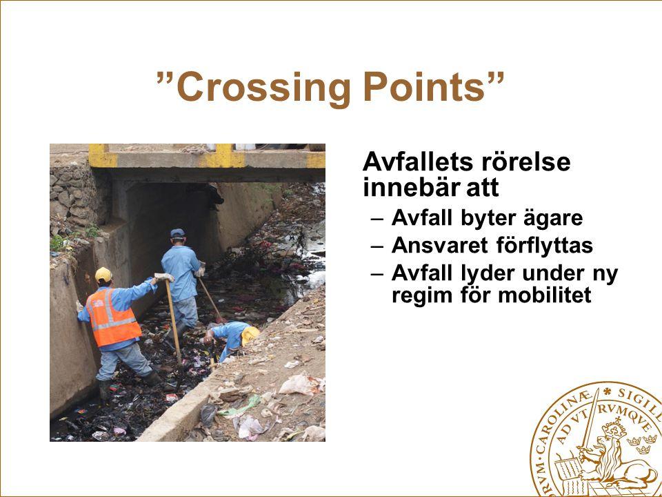 """""""Crossing Points"""" Avfallets rörelse innebär att –Avfall byter ägare –Ansvaret förflyttas –Avfall lyder under ny regim för mobilitet"""