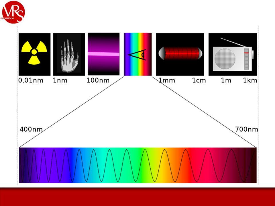 Ljus är strålningsenergi som färdas med vågliknande rörelser.